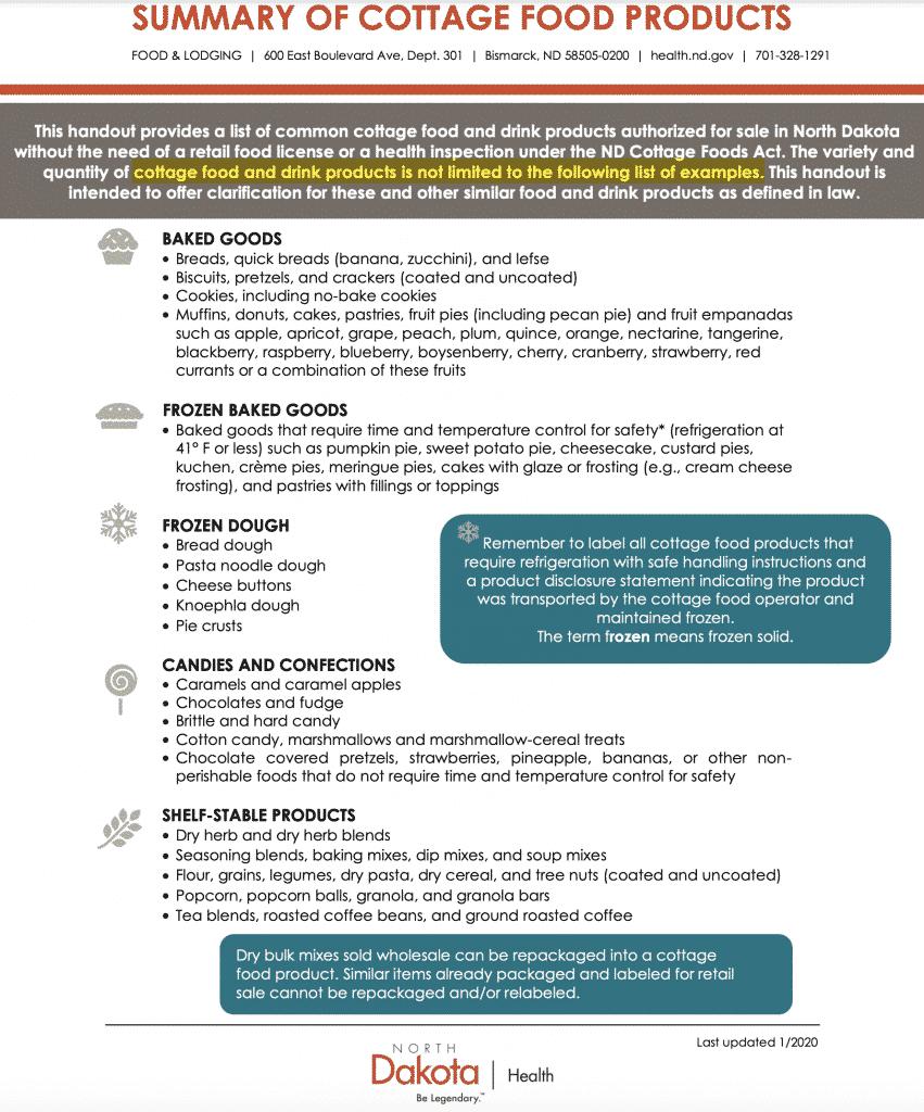 North Dakota Cottage Food Laws - Summary of cottage food products
