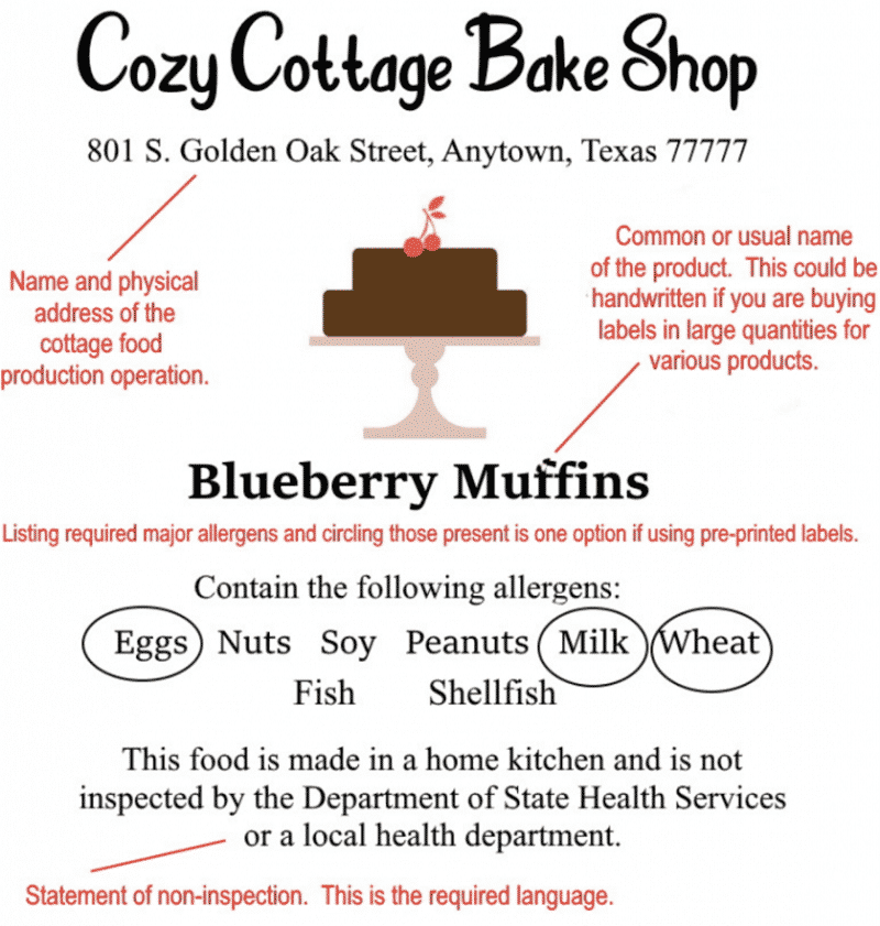 Texas Cottage Food Laws - Labeling example